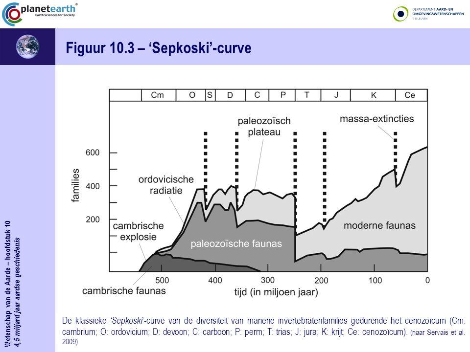 Wetenschap van de Aarde – hoofdstuk 10 4,5 miljard jaar aardse geschiedenis Figuur 10.3 – 'Sepkoski'-curve De klassieke 'Sepkoski '-curve van de diversiteit van mariene invertebratenfamilies gedurende het cenozoïcum (Cm: cambrium; O: ordovicium; D: devoon; C: carboon; P: perm; T: trias; J: jura; K: krijt; Ce: cenozoïcum).
