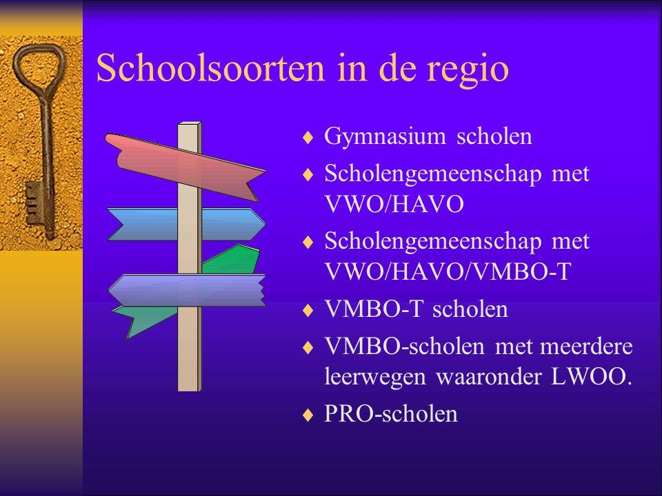Schoolsoorten in de regio  Gymnasium scholen  Scholengemeenschap met VWO/HAVO  Scholengemeenschap met VWO/HAVO/VMBO-T  VMBO-T scholen  VMBO-schol