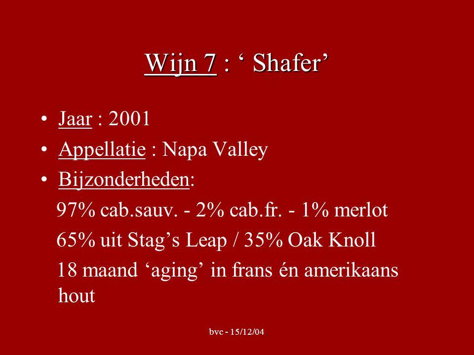 bvc - 15/12/04 Wijn 7 : ' Shafer' •Jaar : 2001 •Appellatie : Napa Valley •Bijzonderheden: 97% cab.sauv.