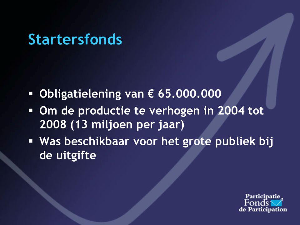 Formulier Startlening  Beschikbaar op www.fonds.orgwww.fonds.org  Unizo Gent moet het indienen ! >>> aanvraag doormailen aan jverton@hotmail.com jve