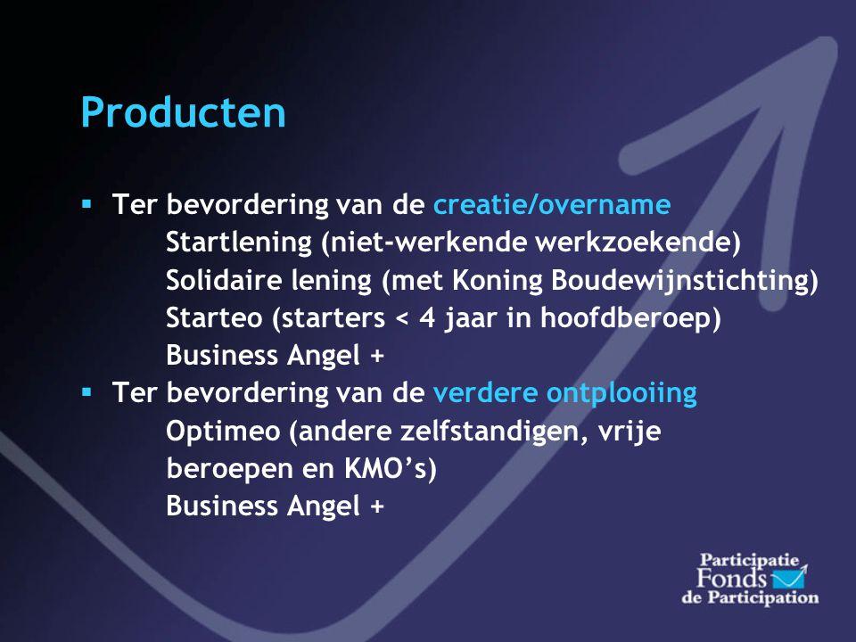 Producten  Ter bevordering van de creatie/overname Startlening (niet-werkende werkzoekende) Solidaire lening (met Koning Boudewijnstichting) Starteo (starters < 4 jaar in hoofdberoep) Business Angel +  Ter bevordering van de verdere ontplooiing Optimeo (andere zelfstandigen, vrije beroepen en KMO's) Business Angel +