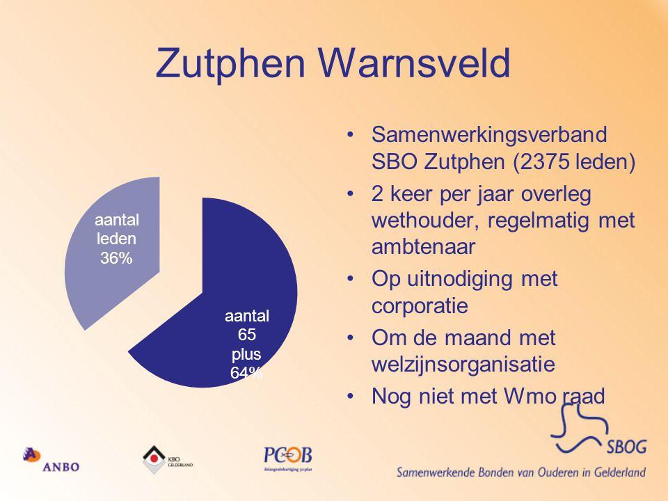 Zutphen Warnsveld •Samenwerkingsverband SBO Zutphen (2375 leden) •2 keer per jaar overleg wethouder, regelmatig met ambtenaar •Op uitnodiging met corp