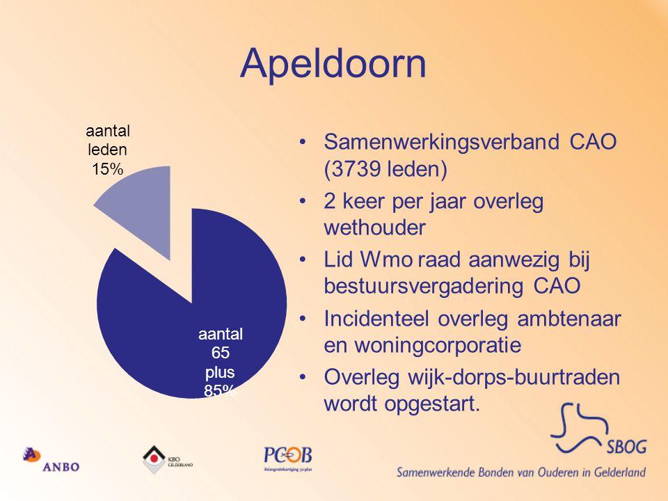 Apeldoorn •Samenwerkingsverband CAO (3739 leden) •2 keer per jaar overleg wethouder •Lid Wmo raad aanwezig bij bestuursvergadering CAO •Incidenteel ov