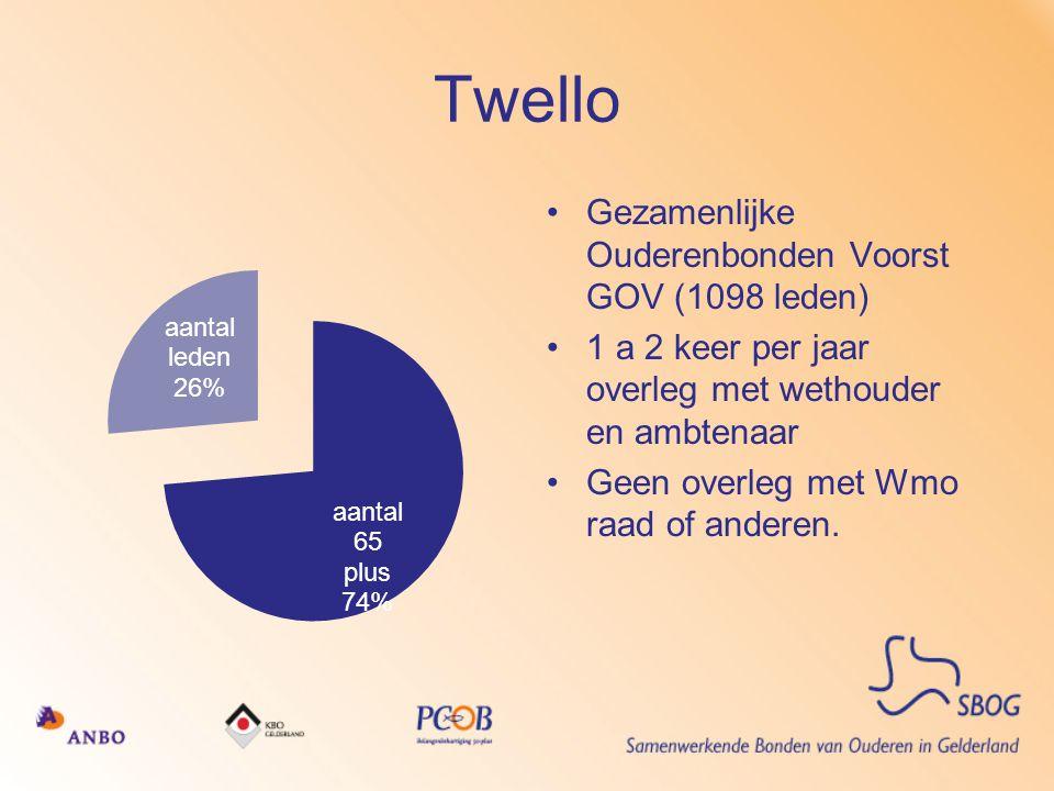 Zutphen Warnsveld •Samenwerkingsverband SBO Zutphen (2375 leden) •2 keer per jaar overleg wethouder, regelmatig met ambtenaar •Op uitnodiging met corporatie •Om de maand met welzijnsorganisatie •Nog niet met Wmo raad
