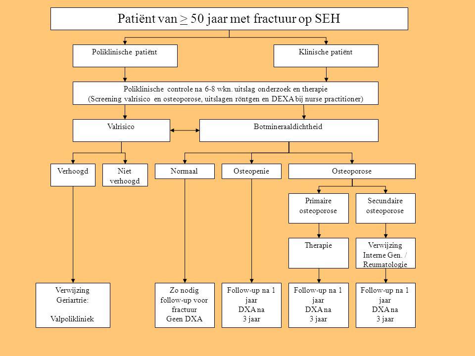 Patiënt van > 50 jaar met fractuur op SEH Poliklinische patiëntKlinische patiënt Poliklinische controle na 6-8 wkn. uitslag onderzoek en therapie (Scr