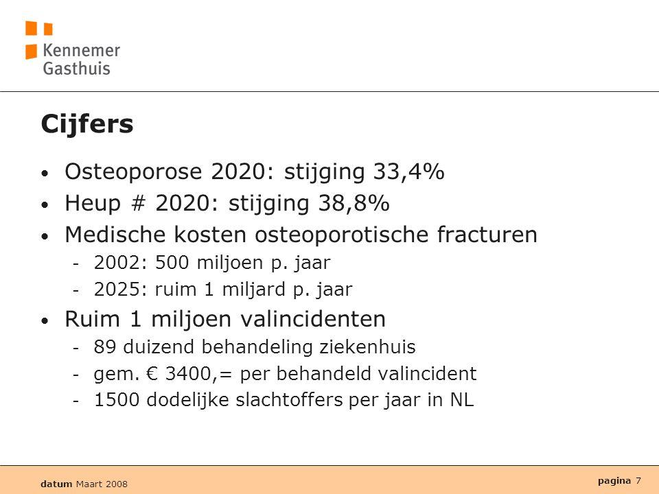 datum Maart 2008 pagina 7 Cijfers • Osteoporose 2020: stijging 33,4% • Heup # 2020: stijging 38,8% • Medische kosten osteoporotische fracturen  2002:
