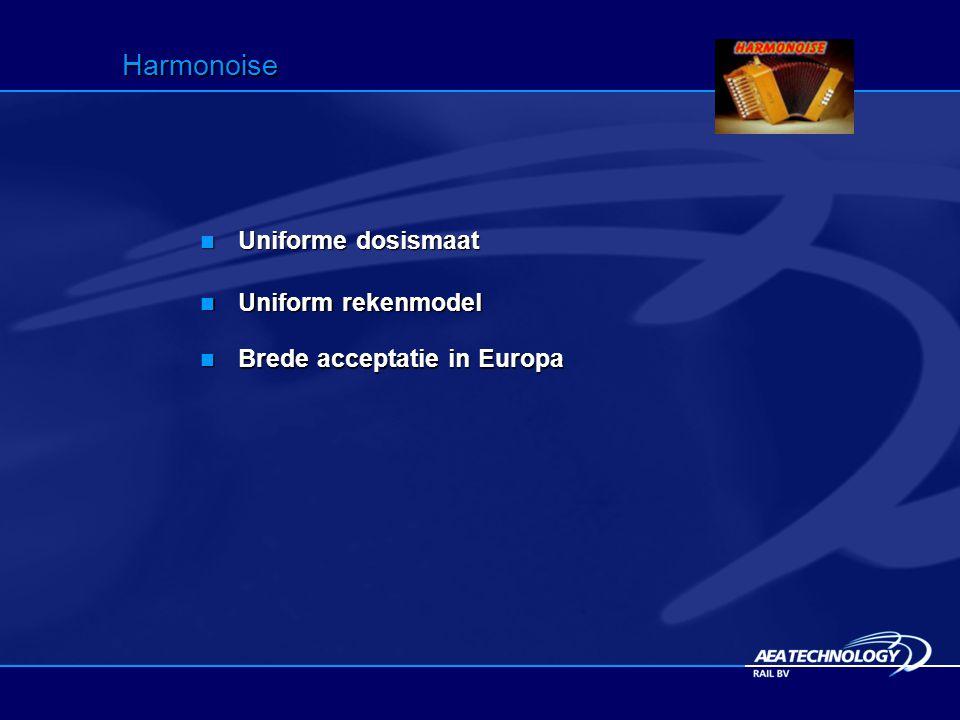 Harmonoise  Uniform rekenmodel  Brede acceptatie in Europa  Uniforme dosismaat