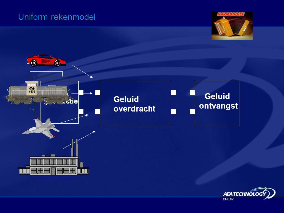 Geluid productie Geluid overdracht Geluid ontvangst Uniform rekenmodel