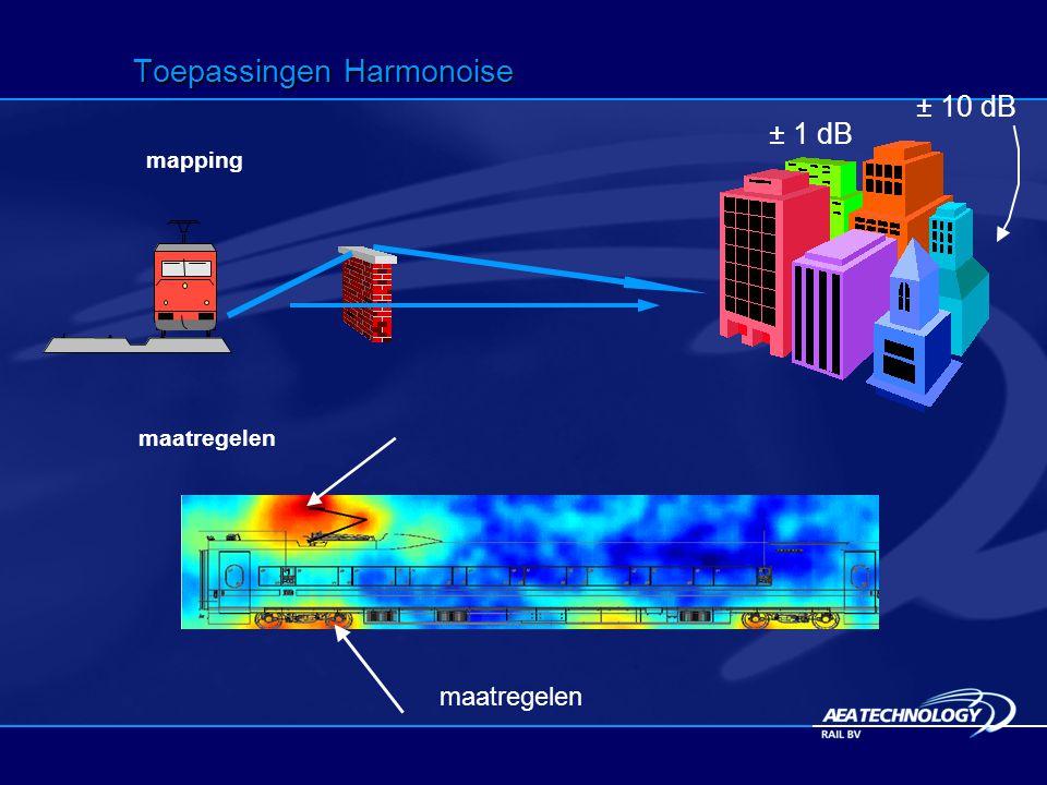 ± 1 dB Toepassingen Harmonoise ± 10 dB maatregelen mapping maatregelen