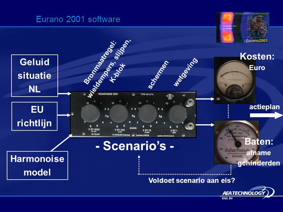 Eurano 2001 software Kosten: Euro Baten: afname gehinderden Bronmaatregel: wieldempers, slijpen, K-blok schermen wetgeving Geluid situatie NL - Scenario's - EU richtlijn Voldoet scenario aan eis.
