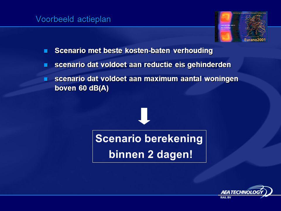 Voorbeeld actieplan  Scenario met beste kosten-baten verhouding  scenario dat voldoet aan reductie eis gehinderden  scenario dat voldoet aan maximum aantal woningen boven 60 dB(A) Scenario berekening binnen 2 dagen!