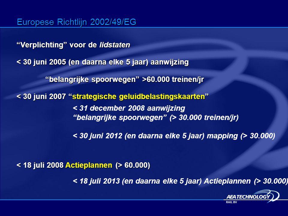 Europese Richtlijn 2002/49/EG Verplichting voor de lidstaten 60.000 treinen/jr 60.000) 30.000 treinen/jr) 30.000)