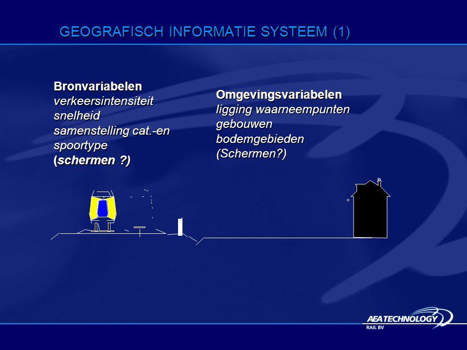 GEOGRAFISCH INFORMATIE SYSTEEM (1) Bronvariabelenverkeersintensiteitsnelheid samenstelling cat.-en spoortype (schermen ?) Omgevingsvariabelen ligging waarneempunten gebouwenbodemgebieden(Schermen?)