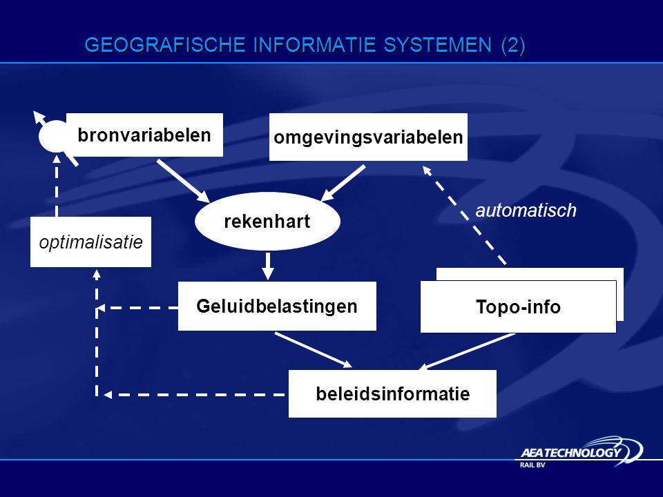 GEOGRAFISCHE INFORMATIE SYSTEMEN (2) bronvariabelen omgevingsvariabelen rekenhart Geluidbelastingen beleidsinformatie Topo-info automatisch optimalisatie