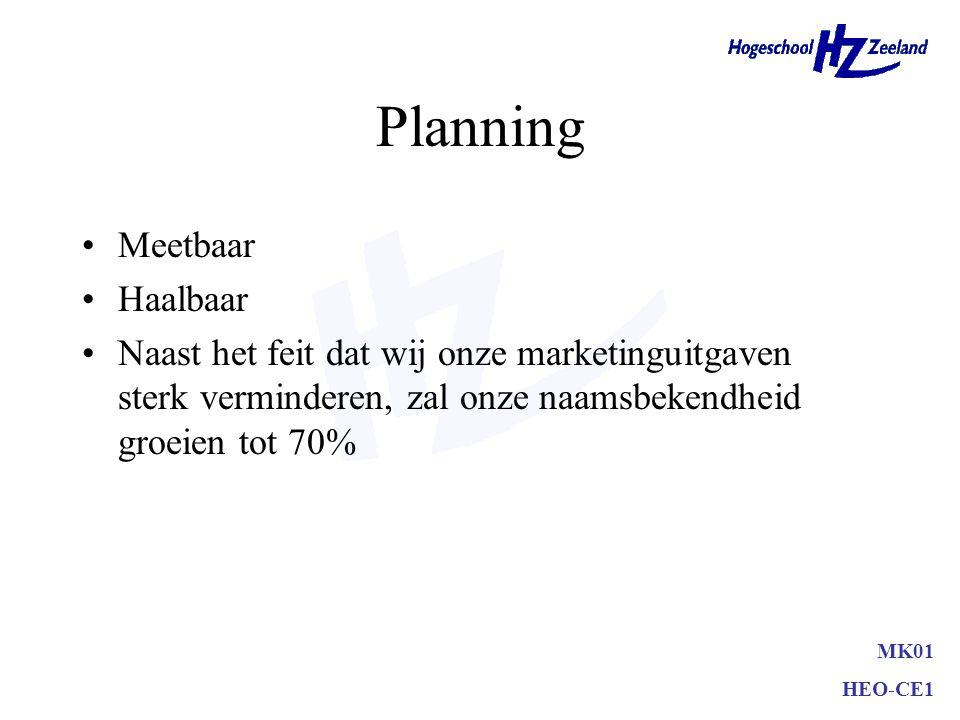 Planning •Meetbaar •Na de introductie in de vaste telefonie markt in zullen wij aan het einde van het jaar de grootste partij zijn (Haalbaar) MK01 HEO