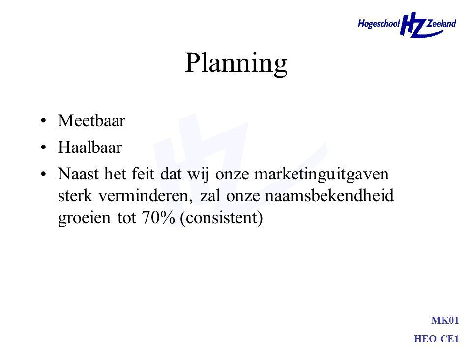 Planning •Meetbaar •Haalbaar •Naast het feit dat wij onze marketinguitgaven sterk verminderen, zal onze naamsbekendheid groeien tot 70% MK01 HEO-CE1