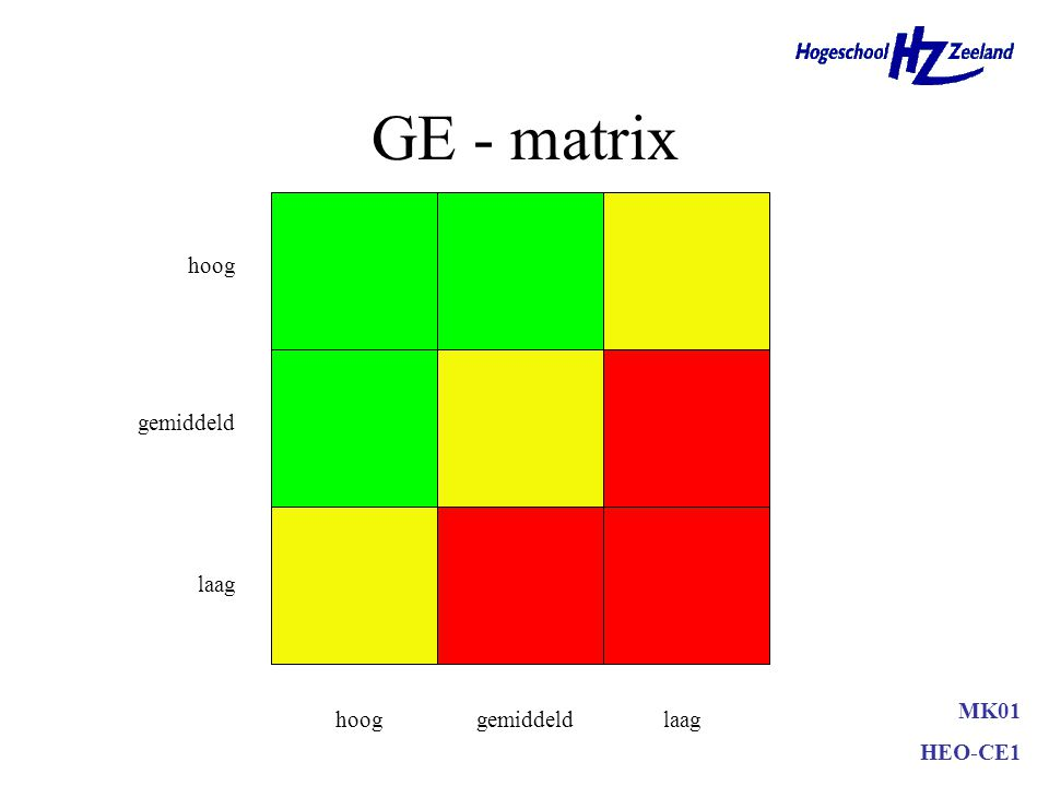 GE - matrix MK01 HEO-CE1