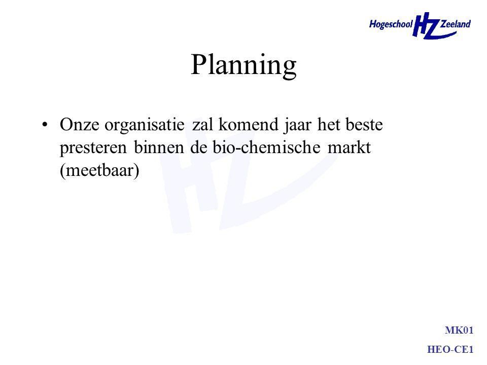 Planning •Onze organisatie zal komend jaar het beste presteren binnen de bio-chemische markt MK01 HEO-CE1