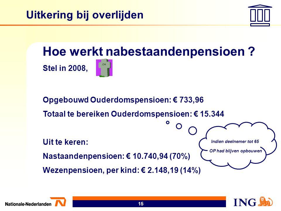 15 Uitkering bij overlijden Hoe werkt nabestaandenpensioen ? Stel in 2008, Opgebouwd Ouderdomspensioen: € 733,96 Totaal te bereiken Ouderdomspensioen: