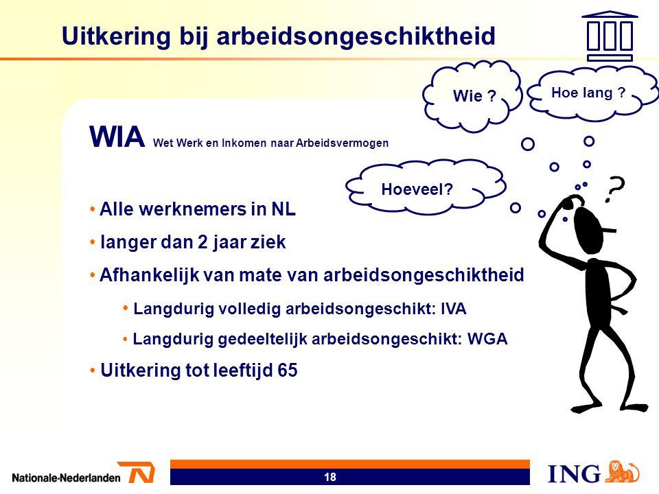 18 Uitkering bij arbeidsongeschiktheid WIA Wet Werk en Inkomen naar Arbeidsvermogen • Alle werknemers in NL • langer dan 2 jaar ziek • Afhankelijk van