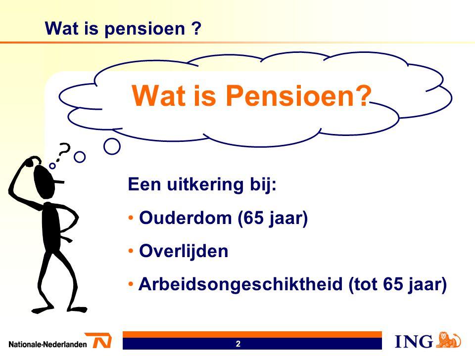 2 Wat is Pensioen? Een uitkering bij: • Ouderdom (65 jaar) • Overlijden • Arbeidsongeschiktheid (tot 65 jaar) Wat is pensioen ?