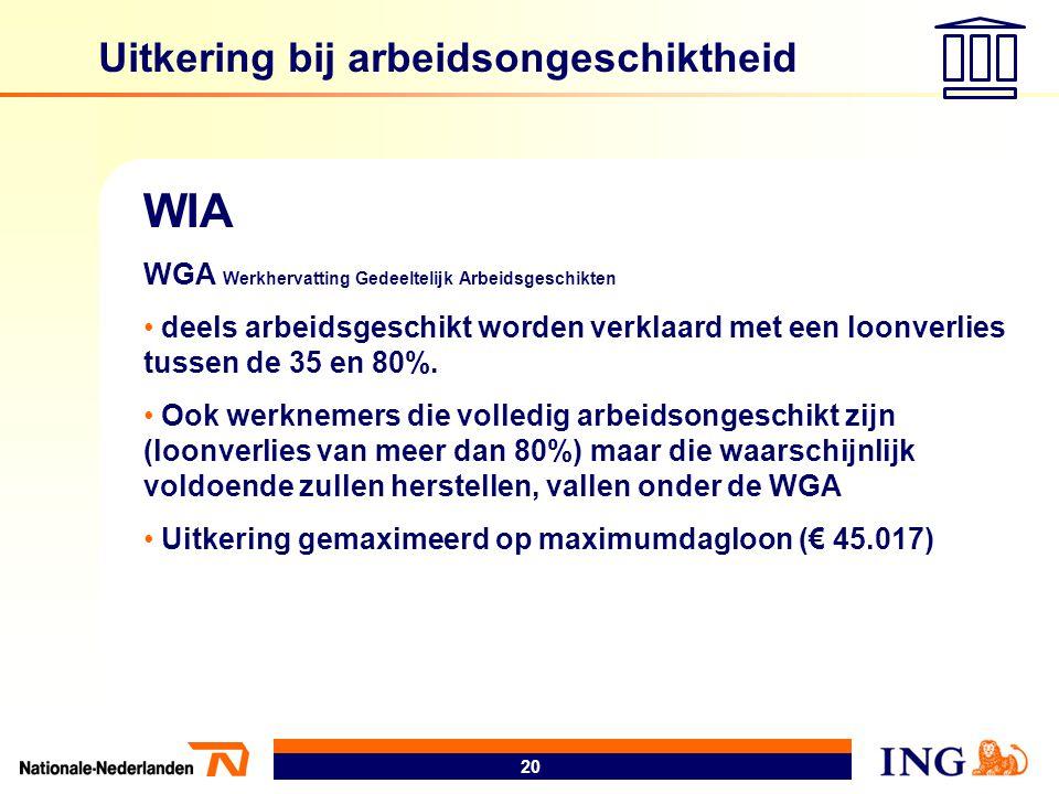 20 Uitkering bij arbeidsongeschiktheid WIA WGA Werkhervatting Gedeeltelijk Arbeidsgeschikten • deels arbeidsgeschikt worden verklaard met een loonverl