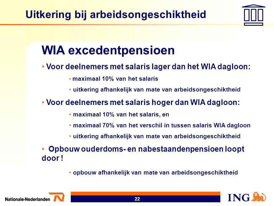 22 Uitkering bij arbeidsongeschiktheid WIA excedentpensioen • Voor deelnemers met salaris lager dan het WIA dagloon: • maximaal 10% van het salaris •