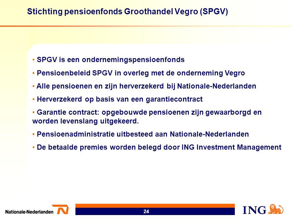 Stichting pensioenfonds Groothandel Vegro (SPGV) 24 • SPGV is een ondernemingspensioenfonds • Pensioenbeleid SPGV in overleg met de onderneming Vegro