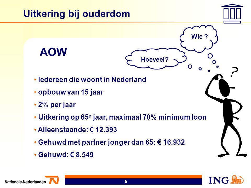 5 Uitkering bij ouderdom AOW • Iedereen die woont in Nederland • opbouw van 15 jaar • 2% per jaar • Uitkering op 65 e jaar, maximaal 70% minimum loon