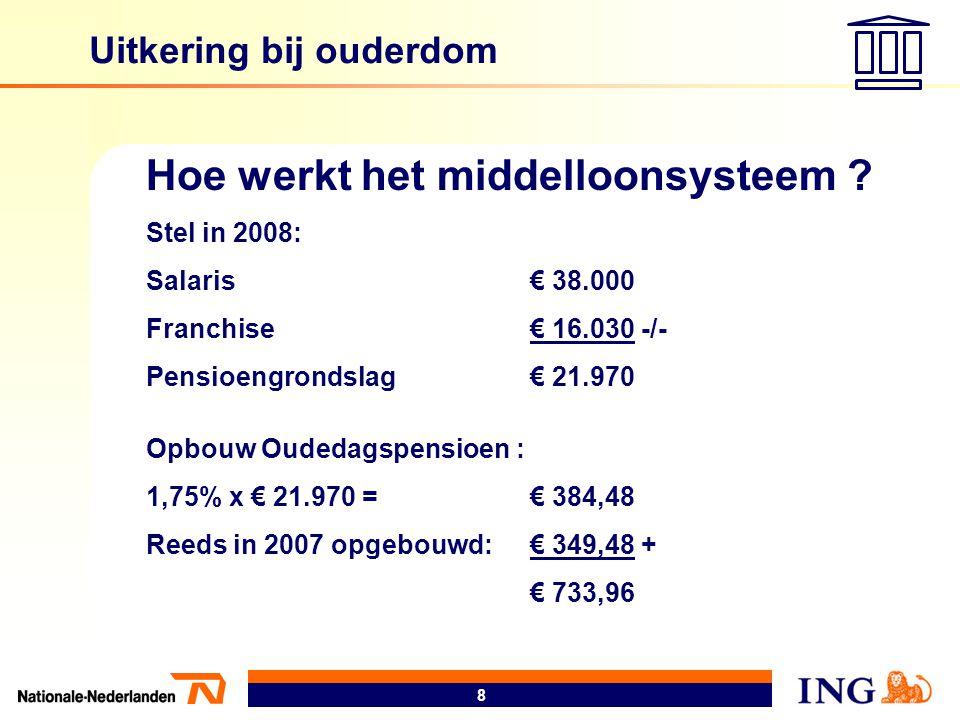 8 Uitkering bij ouderdom Hoe werkt het middelloonsysteem ? Stel in 2008: Salaris€ 38.000 Franchise€ 16.030 -/- Pensioengrondslag€ 21.970 Opbouw Oudeda