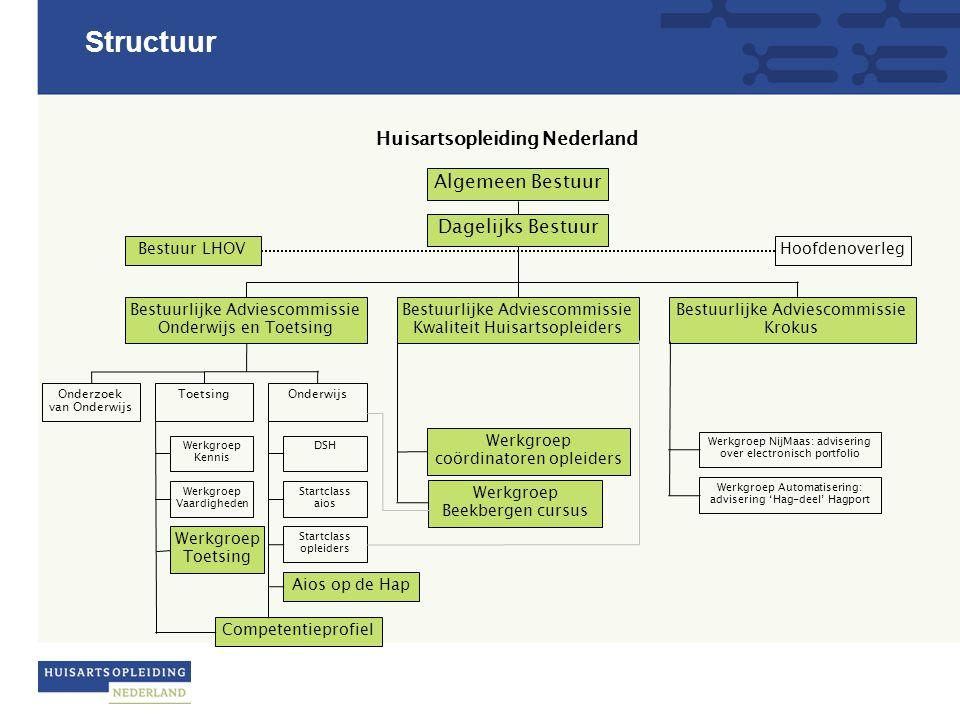 Algemeen Bestuur Dagelijks Bestuur Huisartsopleiding Nederland HoofdenoverlegBestuur LHOV Bestuurlijke Adviescommissie Onderwijs en Toetsing Bestuurli