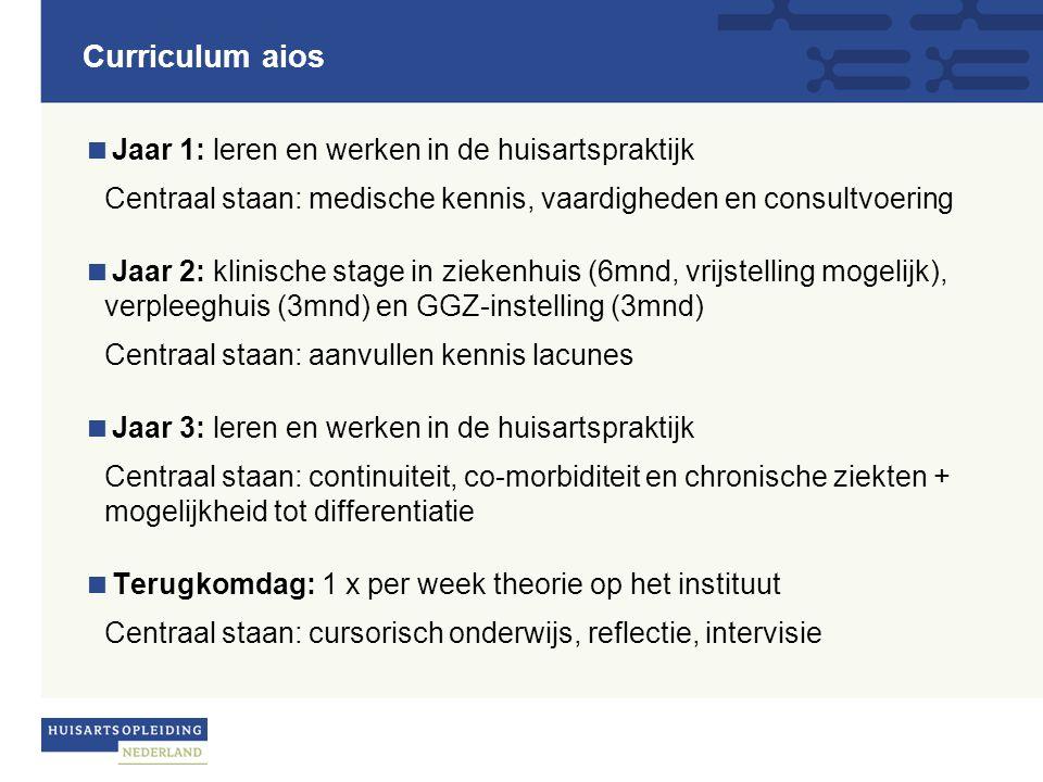 Curriculum aios  Jaar 1: leren en werken in de huisartspraktijk Centraal staan: medische kennis, vaardigheden en consultvoering  Jaar 2: klinische s