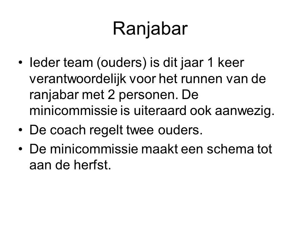 Ranjabar •Ieder team (ouders) is dit jaar 1 keer verantwoordelijk voor het runnen van de ranjabar met 2 personen.