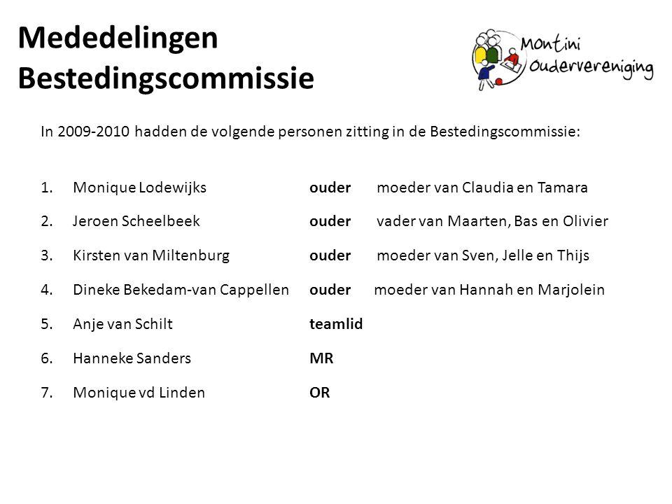 Mededelingen Bestedingscommissie In 2009-2010 hadden de volgende personen zitting in de Bestedingscommissie: 1. Monique Lodewijksoudermoeder van Claud