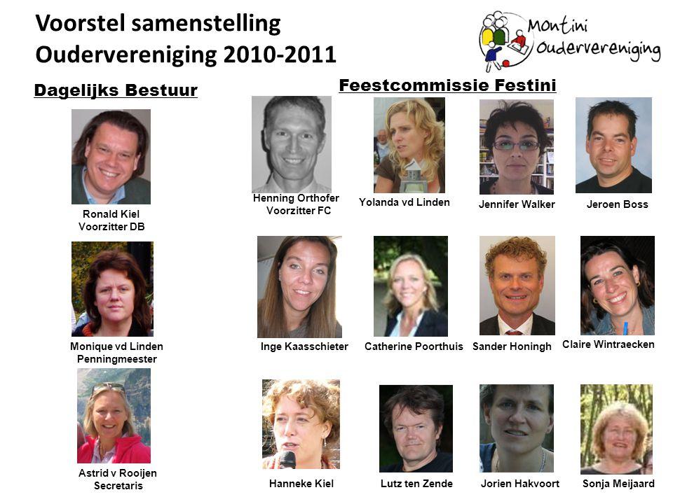 Voorstel samenstelling Oudervereniging 2010-2011 Ronald Kiel Voorzitter DB Monique vd Linden Penningmeester Dagelijks Bestuur Astrid v Rooijen Secreta