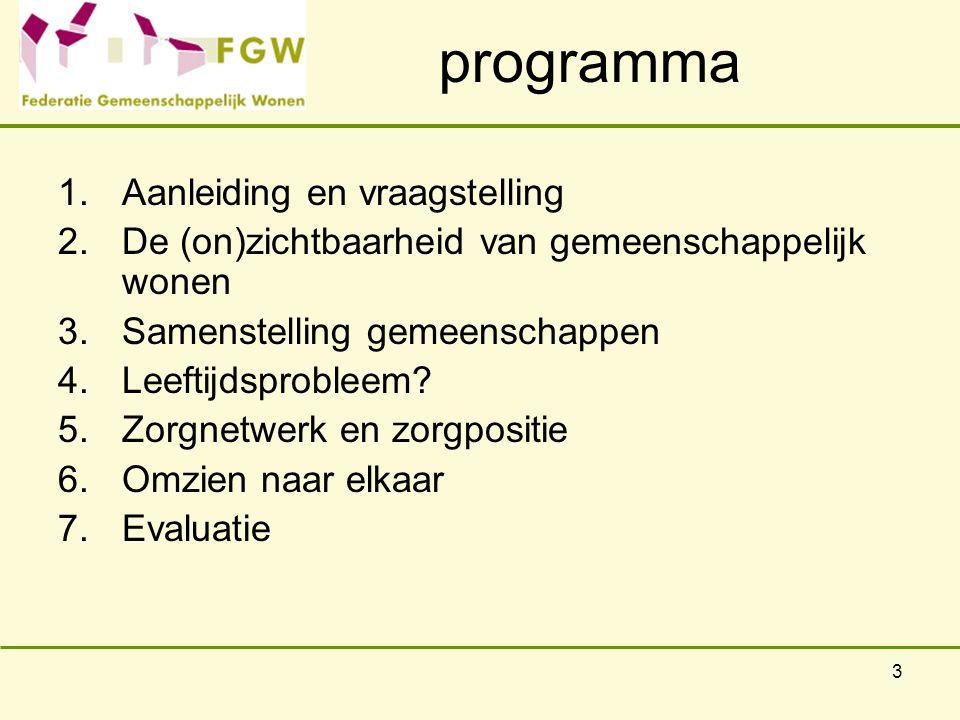 3 programma 1.Aanleiding en vraagstelling 2.De (on)zichtbaarheid van gemeenschappelijk wonen 3.Samenstelling gemeenschappen 4.Leeftijdsprobleem.