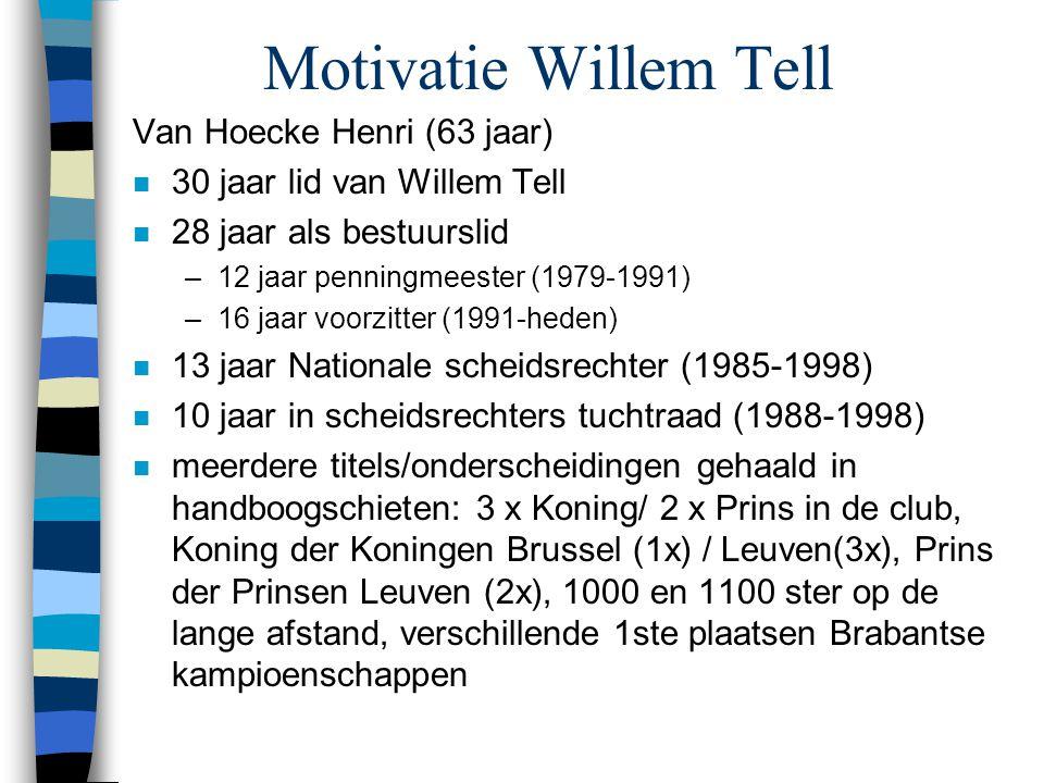 Motivatie Willem Tell Van Hoecke Henri (63 jaar) n 30 jaar lid van Willem Tell n 28 jaar als bestuurslid –12 jaar penningmeester (1979-1991) –16 jaar