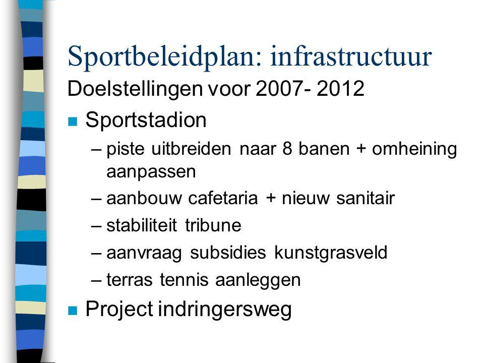 Sportbeleidplan: infrastructuur Doelstellingen voor 2007- 2012 n Sportstadion –piste uitbreiden naar 8 banen + omheining aanpassen –aanbouw cafetaria