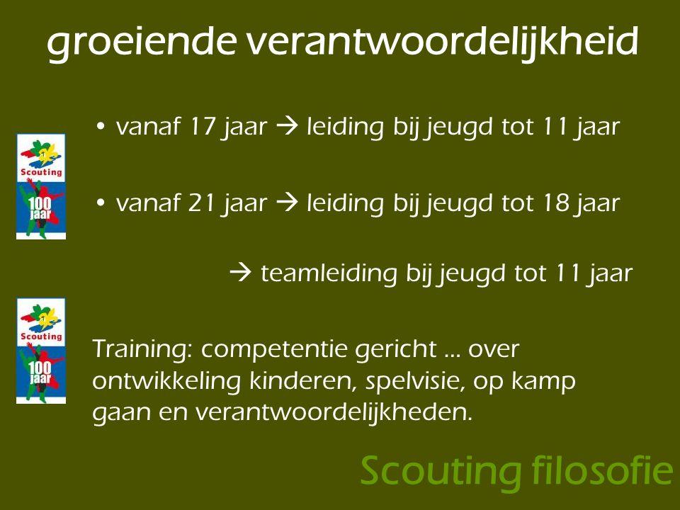 • vanaf 17 jaar  leiding bij jeugd tot 11 jaar • vanaf 21 jaar  leiding bij jeugd tot 18 jaar  teamleiding bij jeugd tot 11 jaar Training: competen