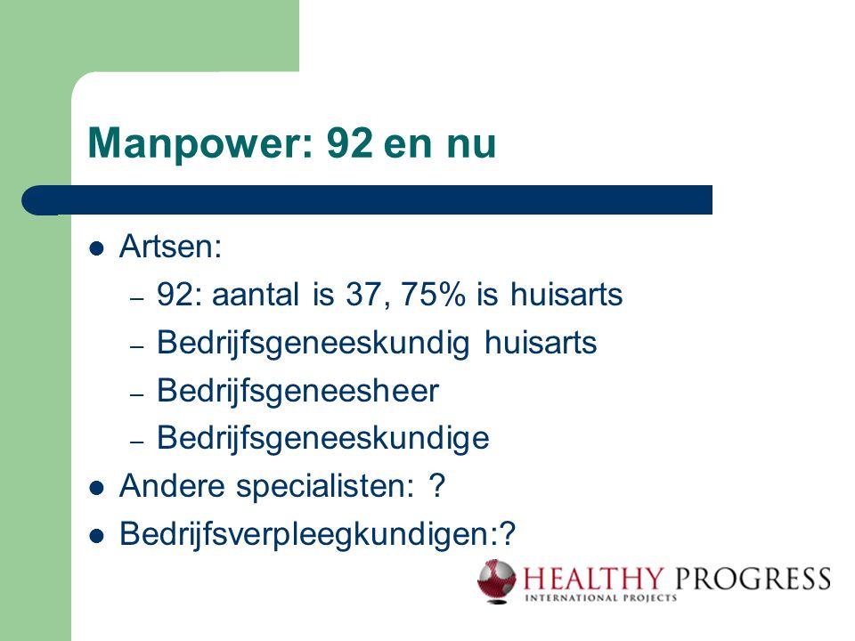 Manpower: 92 en nu  Artsen: – 92: aantal is 37, 75% is huisarts – Bedrijfsgeneeskundig huisarts – Bedrijfsgeneesheer – Bedrijfsgeneeskundige  Andere