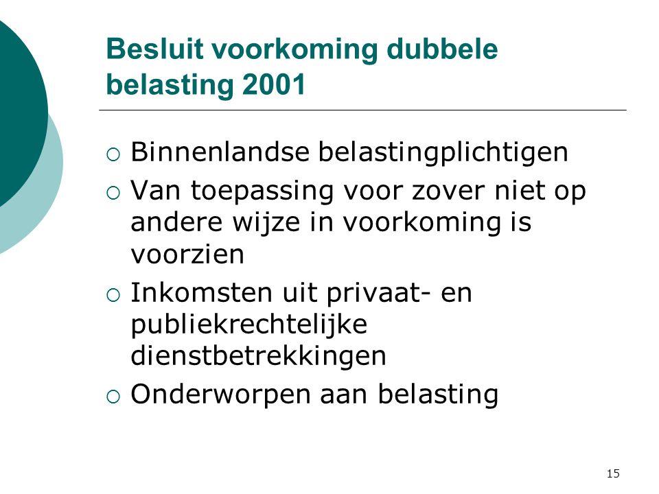 15 Besluit voorkoming dubbele belasting 2001  Binnenlandse belastingplichtigen  Van toepassing voor zover niet op andere wijze in voorkoming is voor