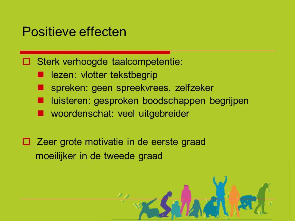 Positieve effecten  Sterk verhoogde taalcompetentie:  lezen:vlotter tekstbegrip  spreken: geen spreekvrees, zelfzeker  luisteren: gesproken boodsc