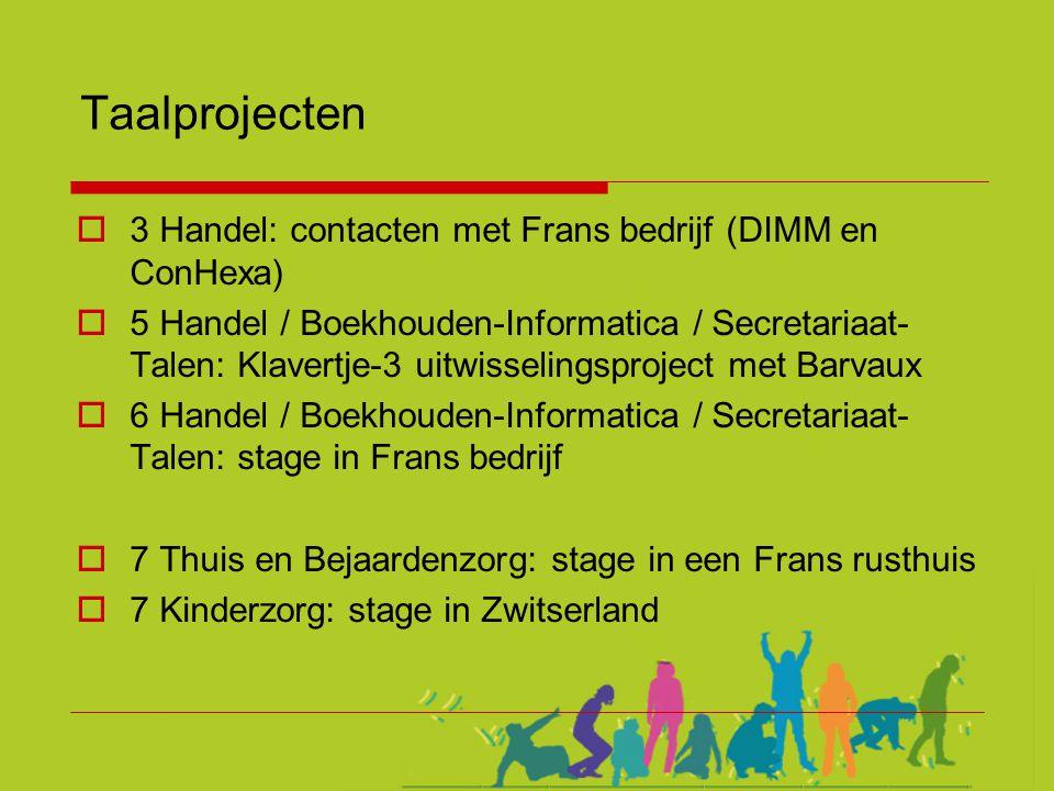Taalprojecten  3 Handel: contacten met Frans bedrijf (DIMM en ConHexa)  5 Handel / Boekhouden-Informatica / Secretariaat- Talen: Klavertje-3 uitwiss