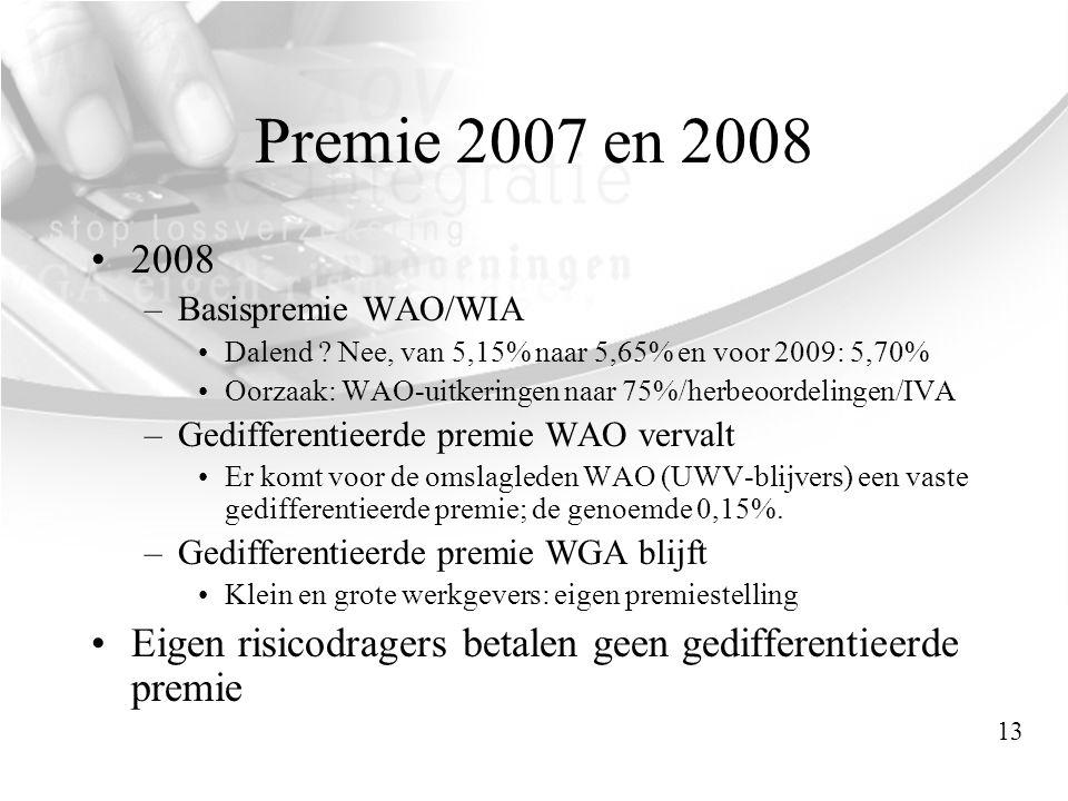 Premie 2007 en 2008 •2008 –Basispremie WAO/WIA •Dalend ? Nee, van 5,15% naar 5,65% en voor 2009: 5,70% •Oorzaak: WAO-uitkeringen naar 75%/herbeoordeli
