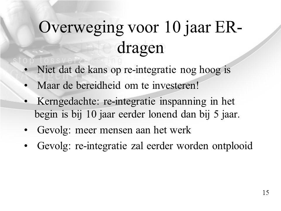 Overweging voor 10 jaar ER- dragen • Niet dat de kans op re-integratie nog hoog is • Maar de bereidheid om te investeren! • Kerngedachte: re-integrati