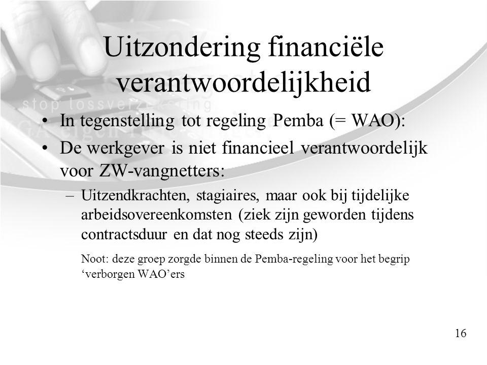 Uitzondering financiële verantwoordelijkheid •In tegenstelling tot regeling Pemba (= WAO): •De werkgever is niet financieel verantwoordelijk voor ZW-v