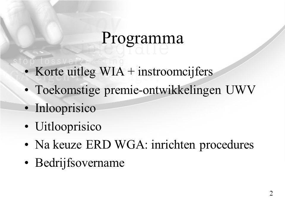 Programma •Korte uitleg WIA + instroomcijfers •Toekomstige premie-ontwikkelingen UWV •Inlooprisico •Uitlooprisico •Na keuze ERD WGA: inrichten procedu