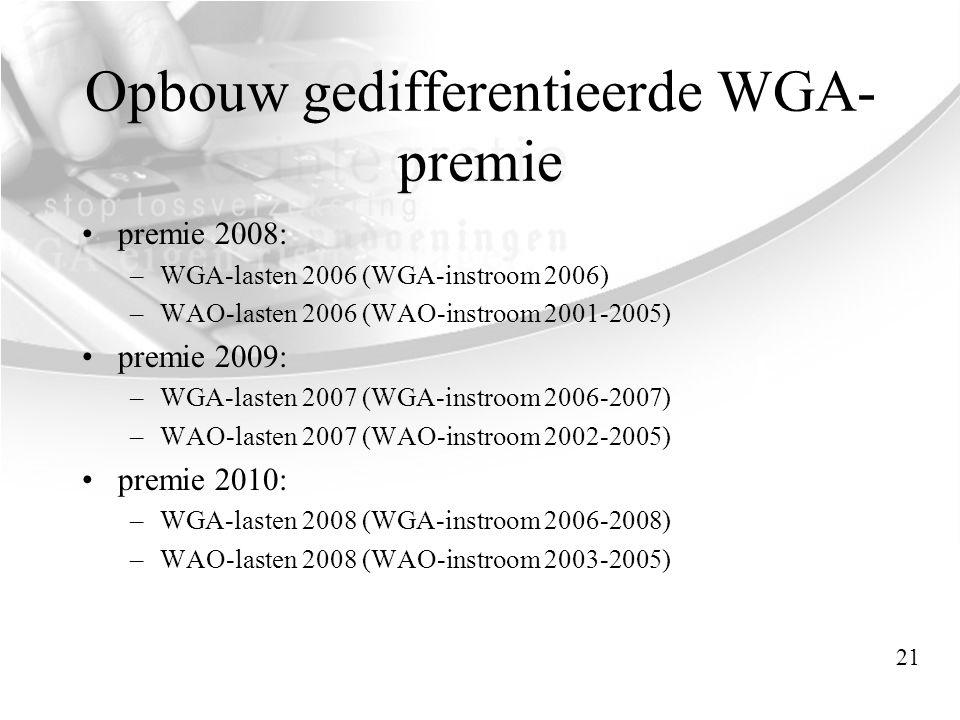 Opbouw gedifferentieerde WGA- premie •premie 2008: –WGA-lasten 2006 (WGA-instroom 2006) –WAO-lasten 2006 (WAO-instroom 2001-2005) •premie 2009: –WGA-l
