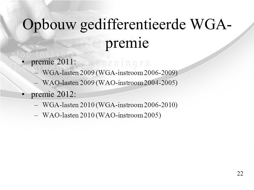 Opbouw gedifferentieerde WGA- premie •premie 2011: –WGA-lasten 2009 (WGA-instroom 2006-2009) –WAO-lasten 2009 (WAO-instroom 2004-2005) •premie 2012: –