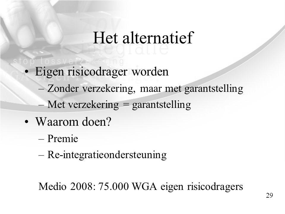 Het alternatief •Eigen risicodrager worden –Zonder verzekering, maar met garantstelling –Met verzekering = garantstelling •Waarom doen? –Premie –Re-in